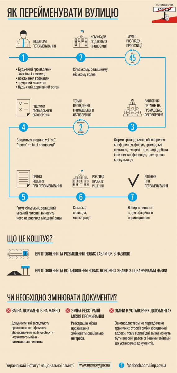 infographic_renames_5_2