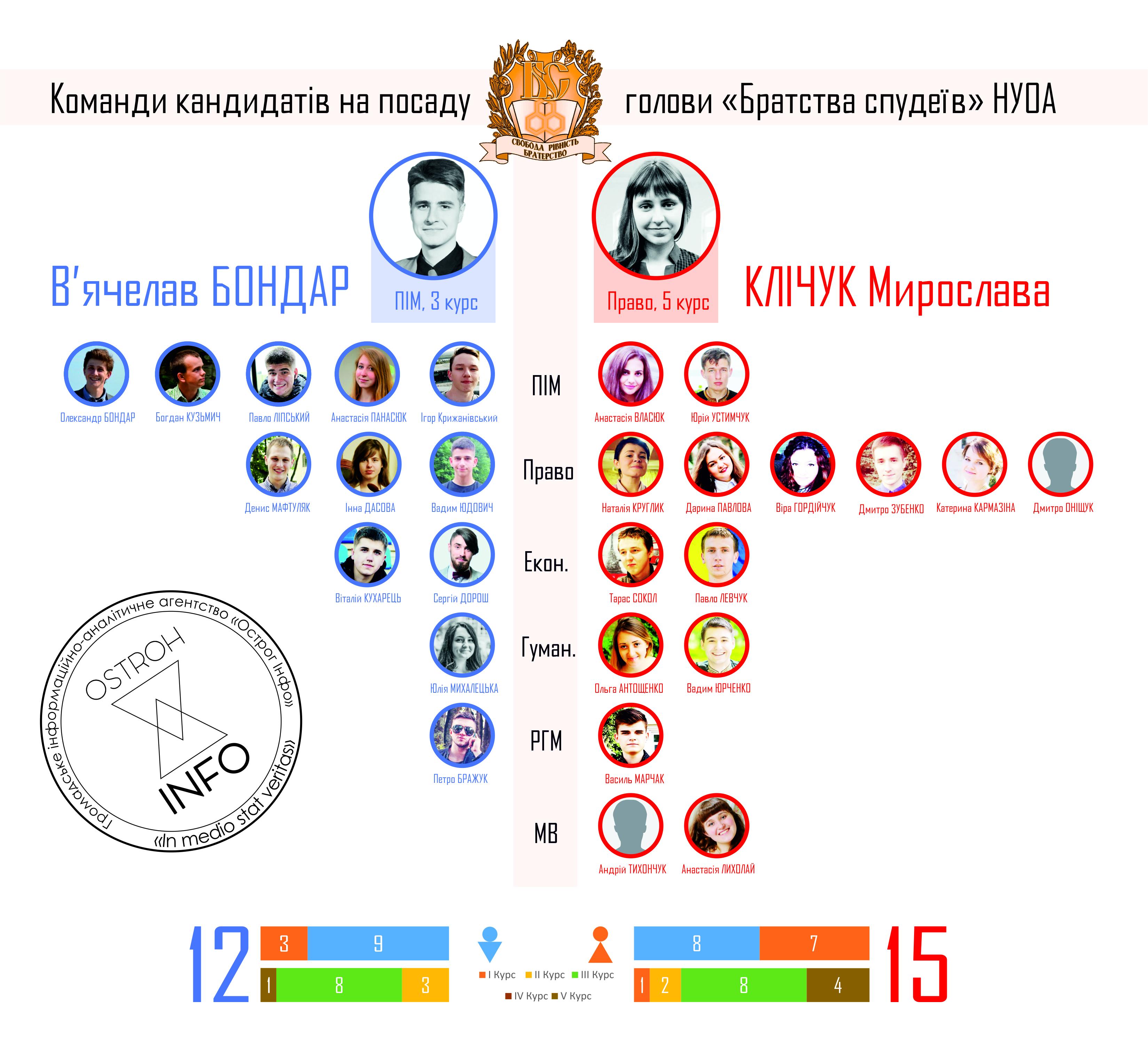 Infographics_GBS