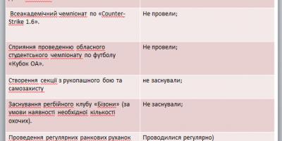 онуфер 2
